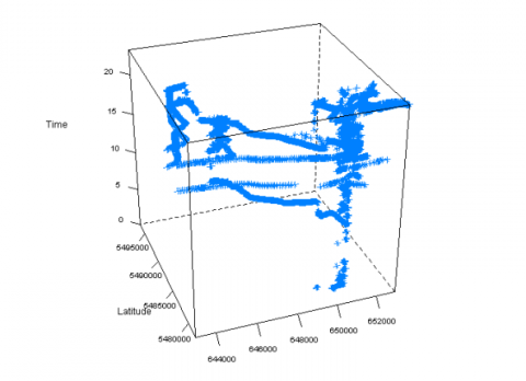 Time-Space Cloud with R